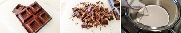 ganache al cioccolato ricetta